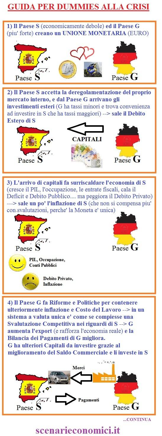 crisi 1 gpg1-95-Copy-Copy