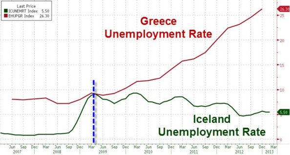 Iceland vs Greece