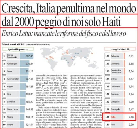 472ce-crescita-italia.jpg?w=571&h=537