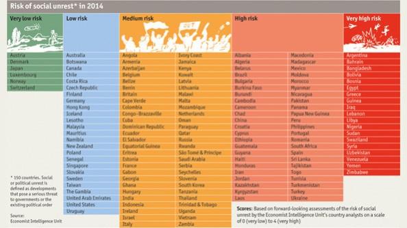 in-ben-65-stati-sui-150 pericolo-medio