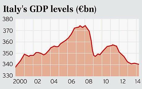 italian%2BGDP.jpg