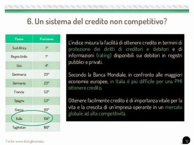 fare-impresa-in-italia-tra-tasse-e-burocrazia-12-638.jpg
