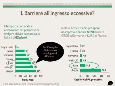fare-impresa-in-italia-tra-tasse-e-burocrazia-6-638.jpg