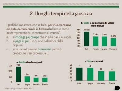 fare-impresa-in-italia-tra-tasse-e-burocrazia-7-638.jpg