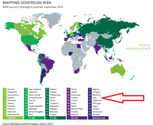 sovereign%2Brisck.png
