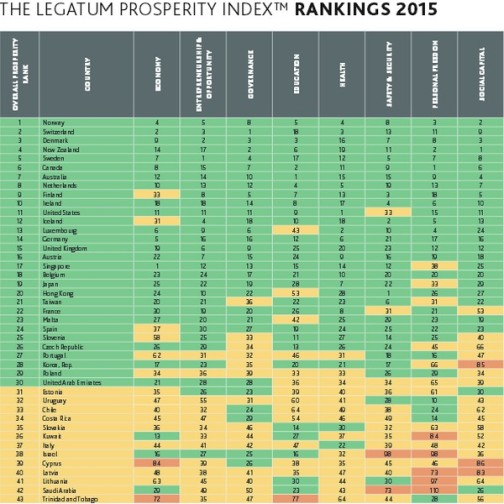 classifica_prosperita