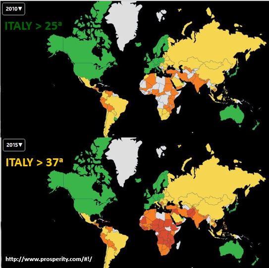 Prosperity-Index-un-confronto